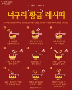 Korean Food, Infographic, Tasty, Baking, Recipes, Personal Care, Bread Making, Infographics, Self Care