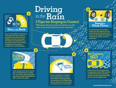 Experiencing heavy rain lately in UAE? Driving Conditions that involve strong heavy rain may not seem like the most pressing safety concern for drivers! Here are 5 Steps for Staying in Control while DRIVING IN THE RAIN! Drivers License Test, Drivers Ed, Driving Safety, Driving Tips, Car Facts, Car Care Tips, Spring Shower, Out Of Touch, Driving School