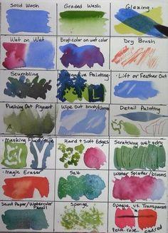 Watercolor Beginner, Watercolor Paintings For Beginners, Watercolor Tips, Acrylic Painting Techniques, Watercolour Tutorials, Watercolor Techniques, Watercolor Pencils, Watercolours, Watercolor Lesson
