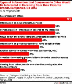 consumers feel uncomfortable sharing their personal details online article