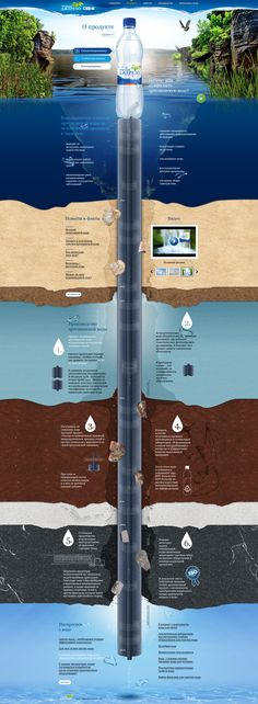 Jerelo Natural Water by Yuriy Nagorniy, via Behance