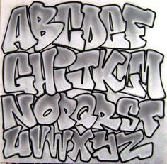 Graffiti Alphabet Styles, Graffiti Lettering Alphabet, Graffiti Font, Graffiti Styles, Graffiti Books, Graffiti Writing, Best Tattoo Fonts, Images Alphabet, Meaningful Drawings