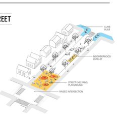#ClippedOnIssuu from Adaptive Streets: Strategies for Transforming the Urban Right-of-Way