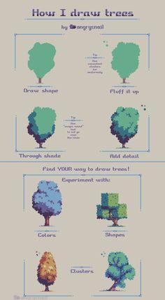 Digital Painting Tutorials, Digital Art Tutorial, Art Tutorials, How To Pixel Art, Cool Pixel Art, Piskel Art, Digital Art Beginner, Concept Art Tutorial, 8bit Art