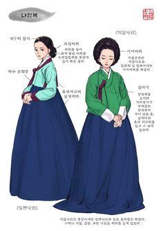 Korean Traditional Dress, Traditional Fashion, Traditional Dresses, Korea Dress, Korean Hanbok, Korean Art, Korean Outfits, Historical Clothing, Fashion History