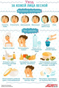 Как ухаживать за кожей лица весной | Секреты красоты | Здоровье | АиФ Украина