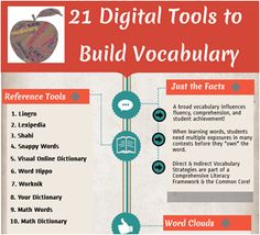 21 digital tools (with links) to Build Vocabulary | Learning Unlimited