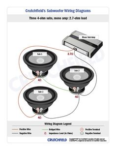 Subwoofer Wiring Diagrams | trailblazer | Pinterest | Cars