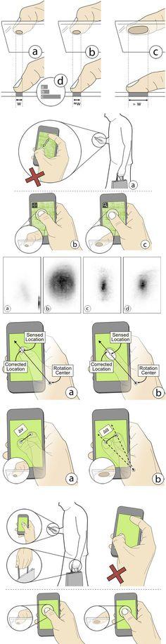 Design et écran tactile : on a ENFIN résolu la question des gros doigts ! via @Geoffrey Dorne