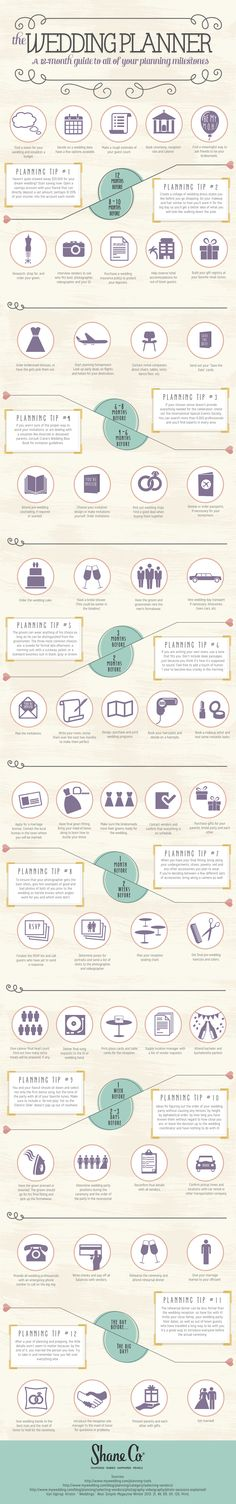 Wedding Planning Milestones  I love this list! According to this one, I'm right on schedule. So this is my new fav. :)
