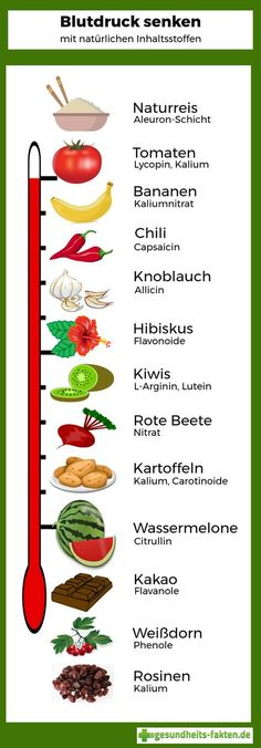 Infographic about antihypertensive foods and their ingredients. # Infographic about antihypertensive foods and their ingredients. # The post Infographic about antihypertensive foods and their ingredients. # appeared first on Gesundheit. Healthy Diet Tips, Diet And Nutrition, Healthy Life, Healthy Recipes, Health Facts, Health Tips, Health And Wellness, Health Fitness, Fat Burning Detox Drinks