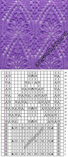 This must be Japanese. Look at those -- that must be what makes the little domes Lace Knitting Patterns Lace Knitting Stitches, Knitting Machine Patterns, Lace Knitting Patterns, Knitting Charts, Lace Patterns, Loom Knitting, Knitting Designs, Stitch Patterns, Knitting Ideas