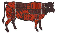 Beef Cuts Diagram Printable | Beef – know your cut