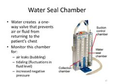 Chest tube - water seal chamber. Suction control chamber should be bubbling.