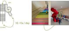 Design Detail – Numbers on stairs help kids learn to count