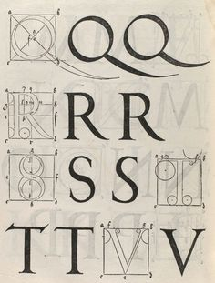 It involved the use of ruler and compass and the idea of gridding paper. Albrecht Dürer (Nürnberg, 1471-1528) used these aids in the design of roman capital letters in 1525. This was the first attempt at storing or coding the letters by giving a mathematically precise recipe.