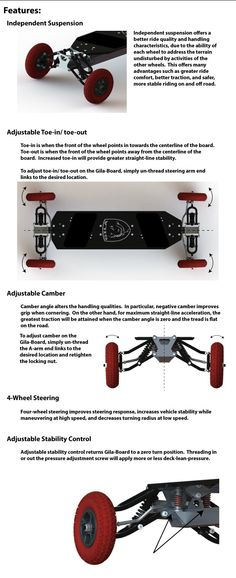 GILA BOARD - skateboard by Chris Terpstra — Kickstarter