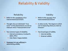Threats to external validity research Psychology Revision, Psychology Major, Psychology Quotes, Research Writing, Academic Writing, Thesis Writing, Study Skills, Study Tips, Social Work Exam