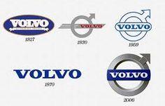 Resultado de imagem para evolução logotipo lancia