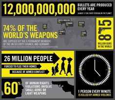 Let's keep weapons out of the wrong hands! http://amnestyusa.org/weapons