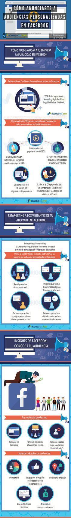 Anuncios para audiencias personalizadas en Facebook