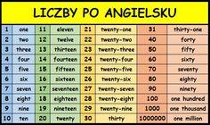 German English, Before Sleep, Energy Level, English Lessons, Thirty One, Seventeen, The Twenties, Gymnasium, Montessori