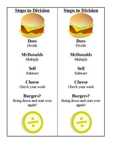 "A bookmark used to help students remember the steps to long division through the mnemonic device ""Does McDonald's Sell Cheese Burgers? Math Strategies, Math Resources, Math Activities, Long Division Strategies, Long Division Activities, Teaching Long Division, Fraction Activities, Educational Activities, Math Games"