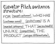 Elevator Pitch ejemplos - Buscar con Google