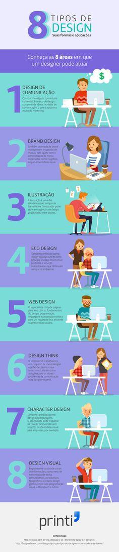8 Tipos de design: suas formas e aplicações | Existem diferentes tipos e áreas de atuação para os profissionais que desejam atuar na área de design. Veja em nosso infográfico todas as áreas disponíveis e invista na que você mais se identifica.  #Printi #Infografico #Design