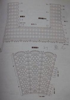 Схема летнего сарафана