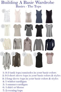 """Buildign A Basic Wardrobe: Basics - The Tops"" by waterjoe on Polyvore"