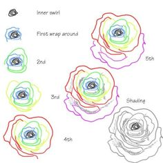 Easy Drawings - Have fun drawing from these 50 selected rose drawing tutorials. Each How to Draw a Rose tutorial has easy step by step instructions or a video tutorial. Easy Flower Drawings, Flower Drawing Tutorials, Easy Drawings, Drawing Flowers, Drawing Ideas, Pencil Drawings, Pencil Art, Step By Step Sketches, Step By Step Drawing