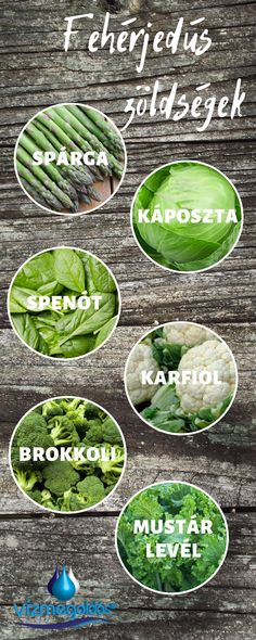 Healthy Recipes, Healthy Food, Health Fitness, Vegetables, Smoothie, Education, Random, Diet, Healthy Foods