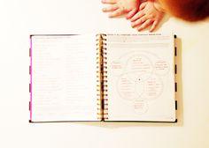 2013 Day Designer Worksheets Tutorials