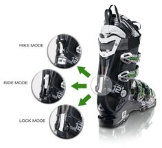 Welcome to the official Fischer website. We are a producer of Alpine and Nordic ski equipment and hockey sticks. Our passion for sport and innovation is found deep within all our products, because since 1924 we've been doing exactly what we love. Ski Equipment, Ski And Snowboard, Skiing, Sports, Life, Ski, Hs Sports, Sport