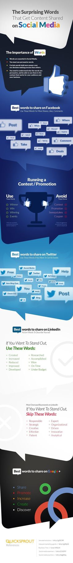Wondering what to say to get your blog posts shared on social media? Check out this great infographic to see what WORDS catch attention and will help you your content shared. Courtesy of: Quick Spr...