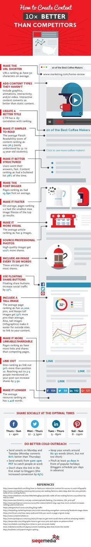 zo creeer je betere content infographic