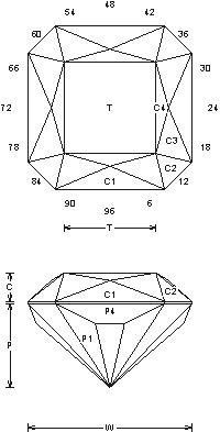Faceting Design Diagram: Quick Cushion needs 268 facets - Beryl - Aquamarine, Emerald, Helidore, Bixbite, Goshenite, Morganite, Golden Beryl - International Gem Society