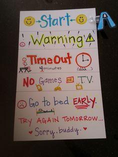 kids responsibility chart - i like this