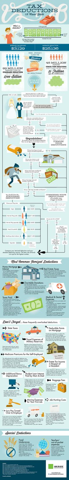 A Visual Guide to Tax Deductions from HR Block Financial Literacy, Financial Tips, Financial Planning, Financial Organization, Financial Peace, Wedding Planning Tips, Wedding Tips, Dream Wedding, Wedding Notes