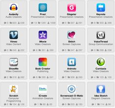 Great Educational Web Tools for Teachers, Librarians, and Administrators ~ Educational Technology and Mobile Learning