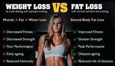 Losing Pounds Versus Losing Inches - MaxResultsTraining