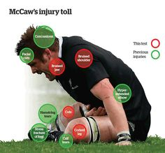 richie mccaw tackle - Google Search