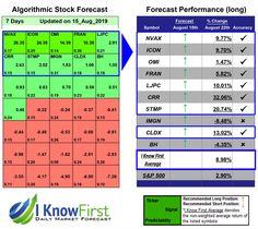 Ai forex trading returns