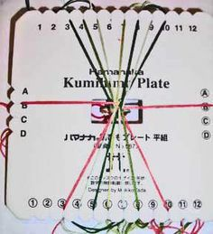 Weir Crafts - Everything for Kumihimo: free braiding plate instructions p. 5