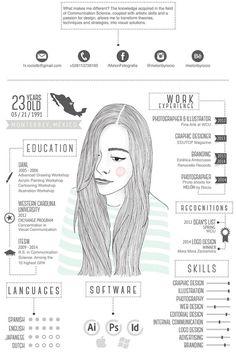 16 exemplos de curriculums creativos e profesionais