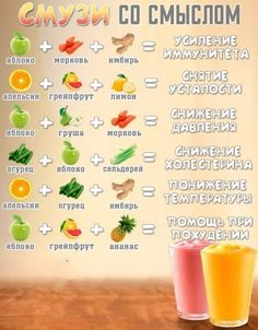 88 clean eating healthy sweet snacks under 100 calories - Clean Eating Snacks Raspberry Smoothie, Fruit Smoothies, Healthy Smoothies, Healthy Drinks, Smoothie Recipes, Healthy Recipes, Cheap Clean Eating, Clean Eating Snacks, Healthy Eating