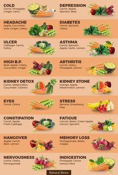 Celery Constipation Lovely 4987 Best Nutrition Healthy Images On . Nutrition nutrition of celery Healthy Juice Recipes, Healthy Detox, Healthy Juices, Healthy Smoothies, Healthy Drinks, Healthy Tips, Juice Cleanse Recipes, Juicer Recipes, Green Juice Recipes
