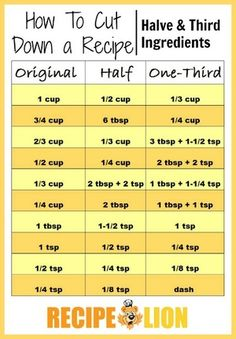 When it comes time to downsize a recipe, calculating cooking conversions can be a hassle and can even lead to error. This Recipe Converter for How to Halve and Third a Recipe is the perfect resource to keep in your kitchen.