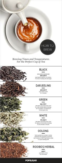 All teas were not created equal. We've got a guide to help you learn how to steep every kind of tea, because there actually in a difference between darjeeling and green.: http://www.popsugar.com/food/Best-Infographics-Kitchen-37631353?crlt.pid=camp.VOyRG94EgxbL